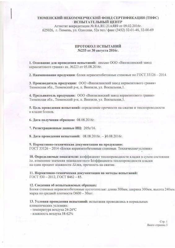 паспорт на товарный керамзитобетон